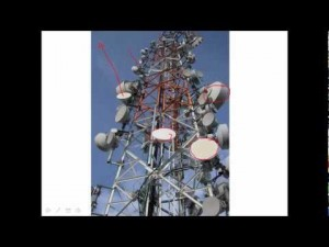 Parabolic or Satellite dishes FOR CELL PHONES